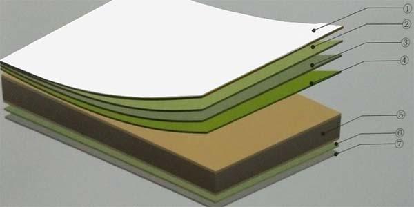 Construction Aluminium Composite Panel