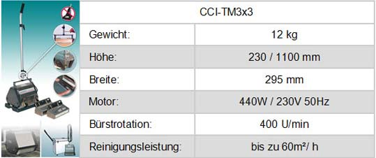 CCI-TM 3x3