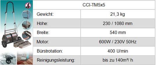 CCI-TM 5x5